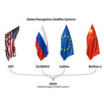 GNSS چیست
