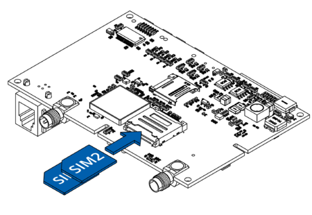 قرار گرفتن دو سیم کارت در دستگاه FMB640